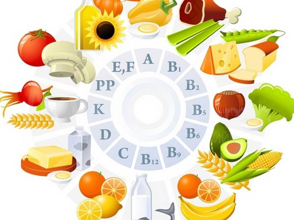 Группа витаминов