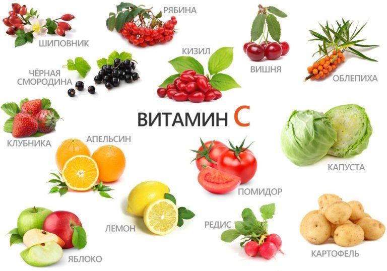 Витамин С во фруктах и овощах